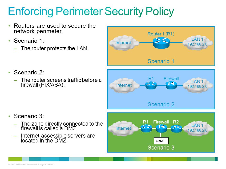 perimeter security strategy u02a1 Strom reports on the techniques and perimeter network security technologies that companies, such as the american red cross, post foods and others are using when it comes to advanced passwords, digital certificates and network access controls.