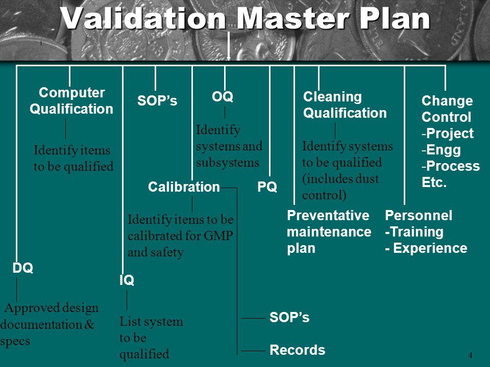 A Seminar On Validation Master Plan Vmp Amp Calibration