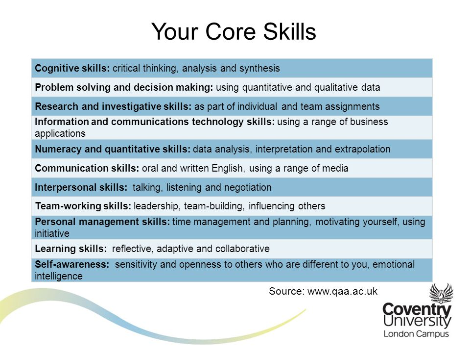 6 core skills of critical thinking Critical thinking skills are extremely i broke down the six core critical thinking skills you need for skills identifying a list of skills critical to your.