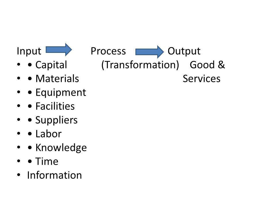 production andoperation mangement