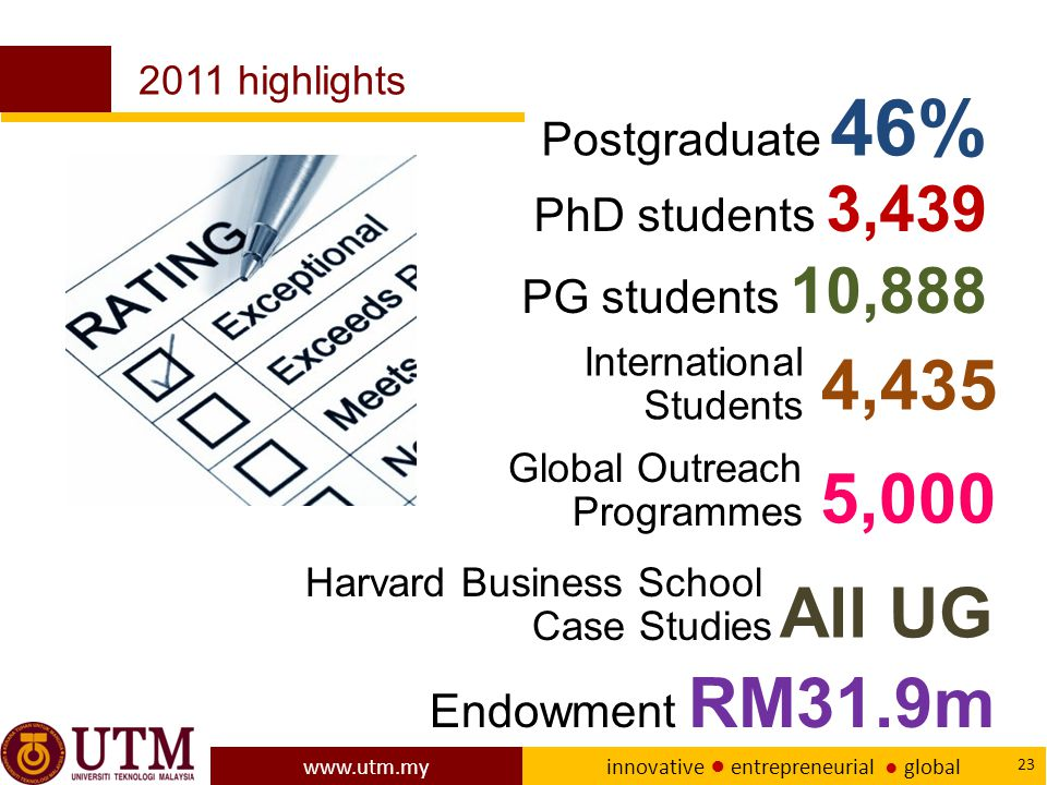 Harvard business school case studies