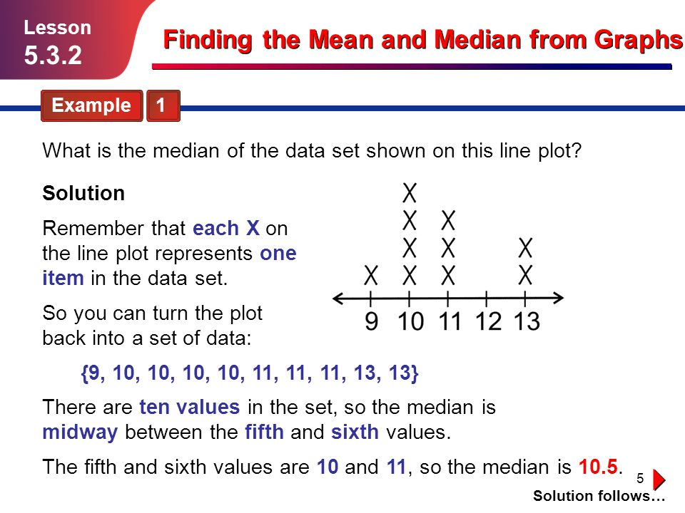 convert pdf graph to data