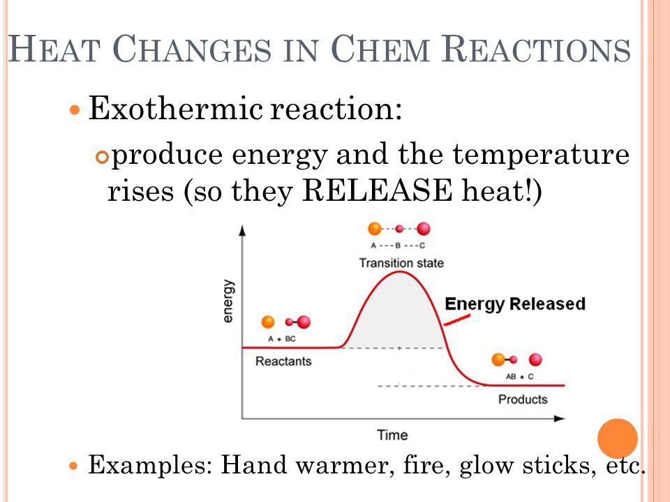 hand warmer reaction
