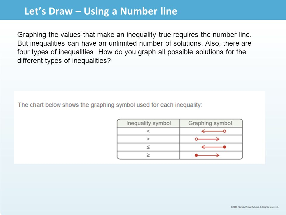 Drawing Using Inequality Number Lines : Module test review ppt video online download