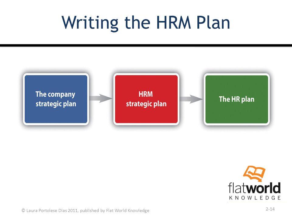 human resource management plan pdf