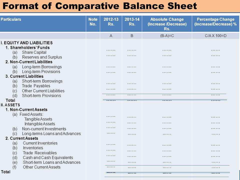 Comparative Balance Sheet Format Image Gallery - Hcpr