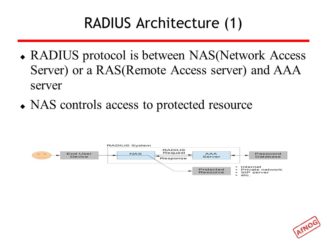 radius and freeradius frank kuse ppt video online download