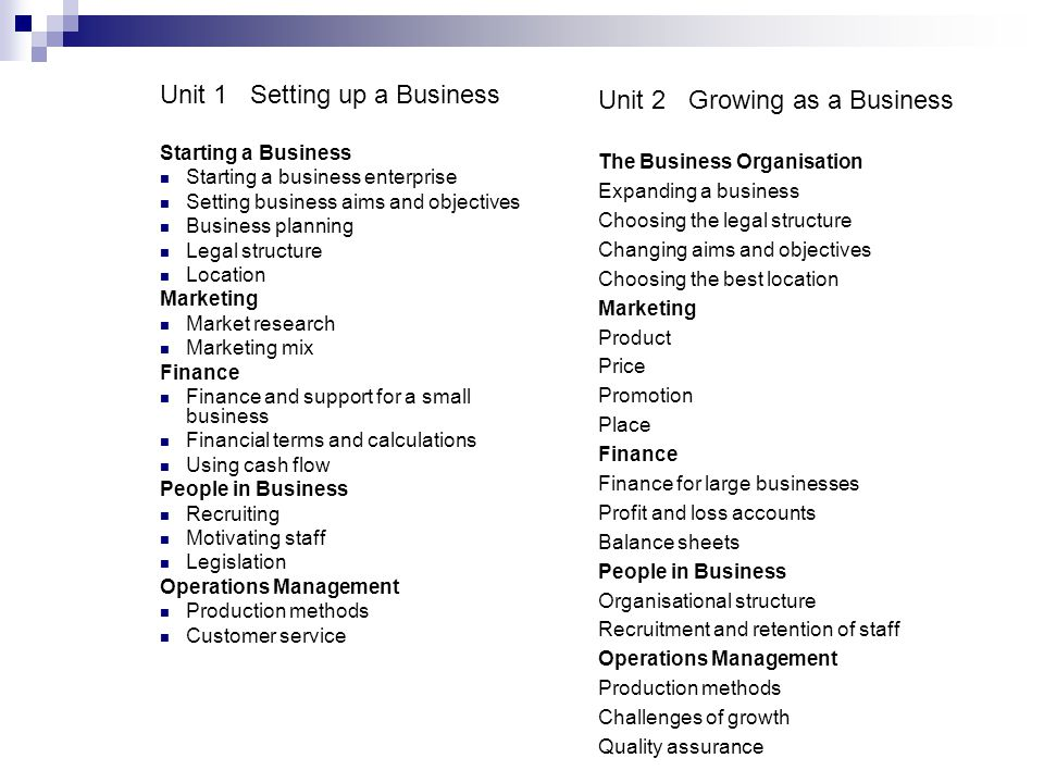 Suggest Appropriate Aims And Objectives For A Small, Medium And Large Business?