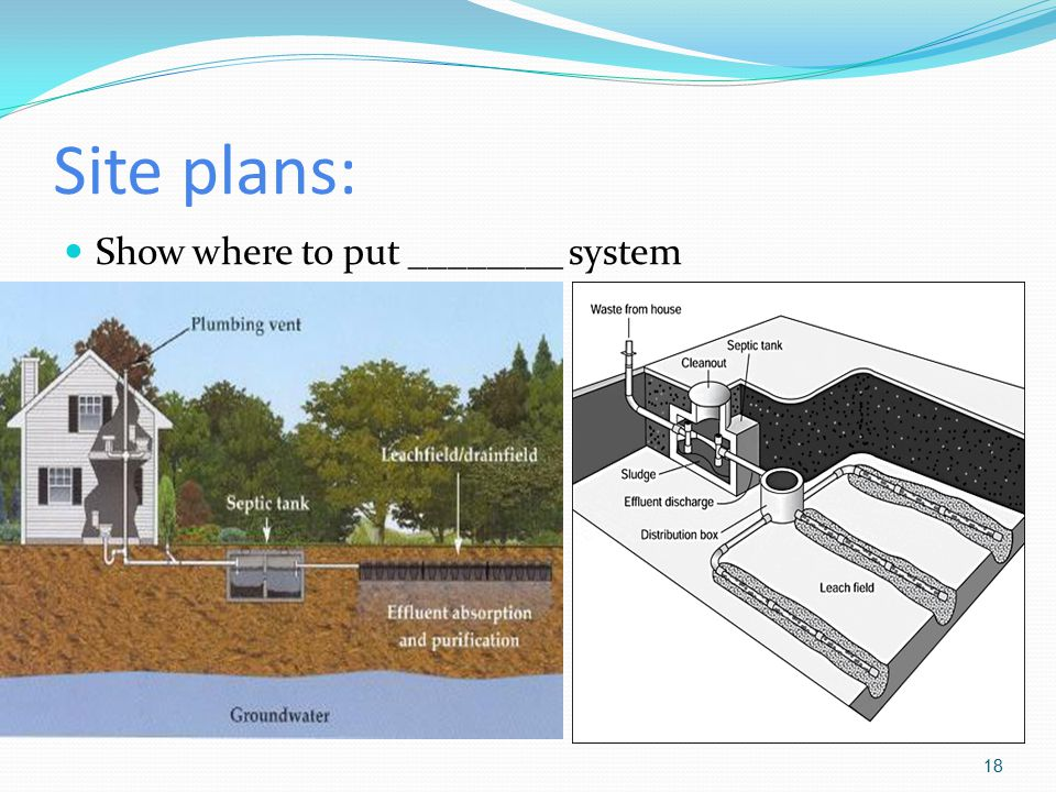 Site plans ppt video online download for Site plans online