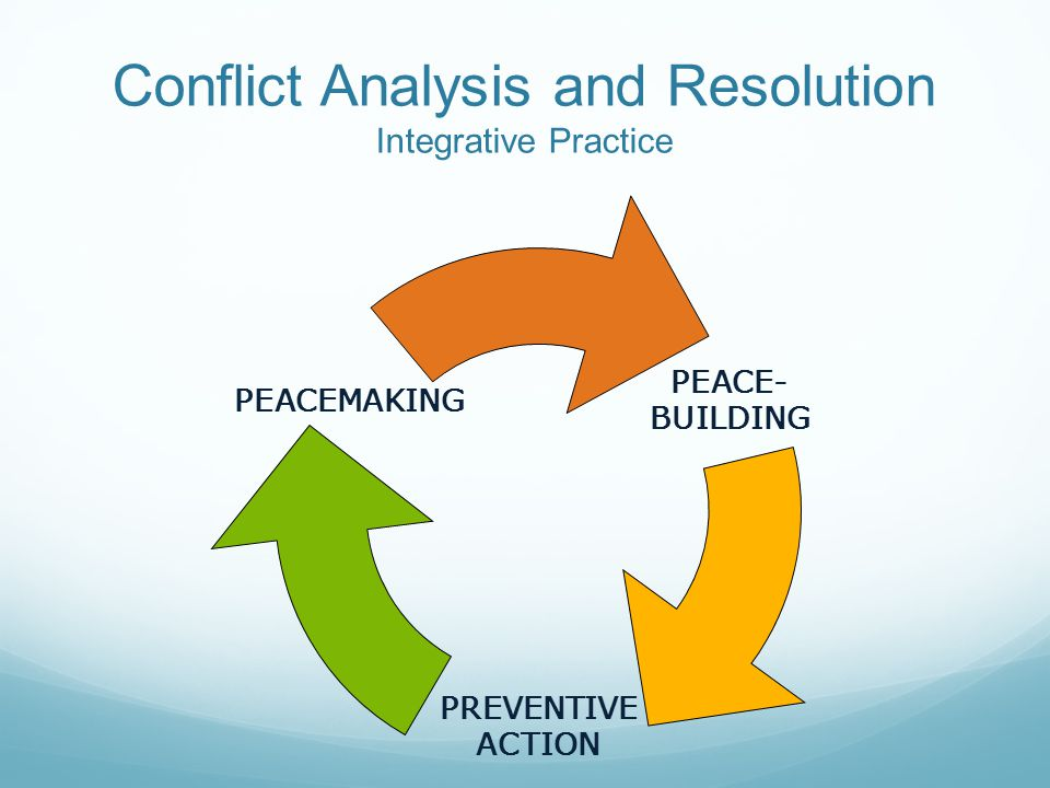conflict diagnosis Conflict diagnosis conflict can be found every day in the news whether it be in a newspaper, on the internet, or on the television there is evidence of conflicts over the media.