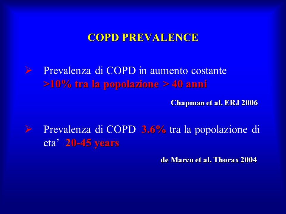 Chapman et al. ERJ 2006 COPD PREVALENCE