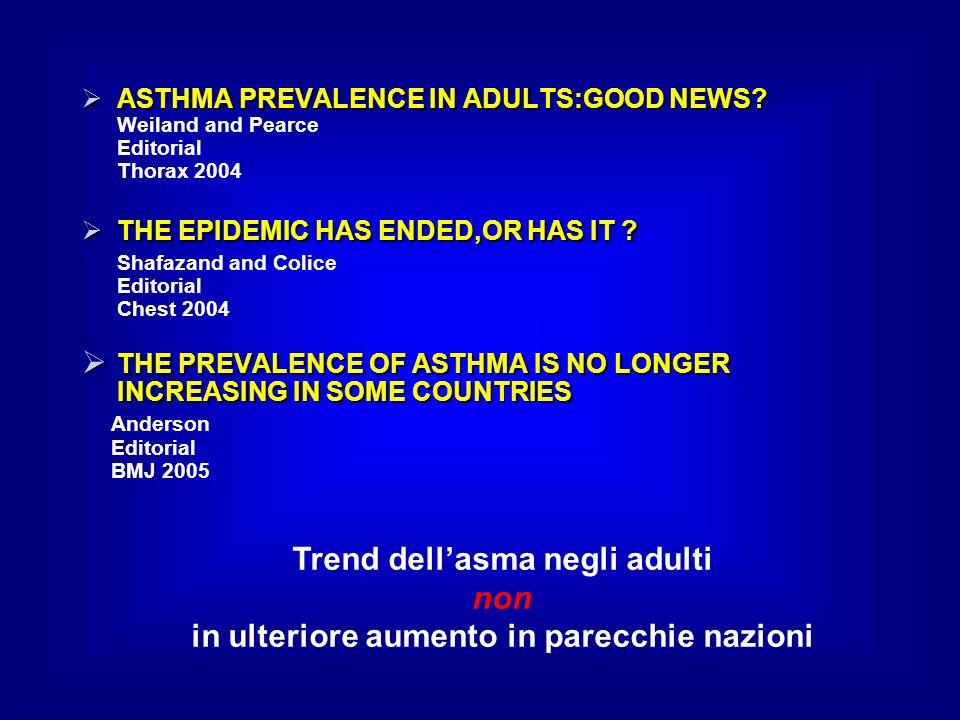 Trend dell'asma negli adulti in ulteriore aumento in parecchie nazioni