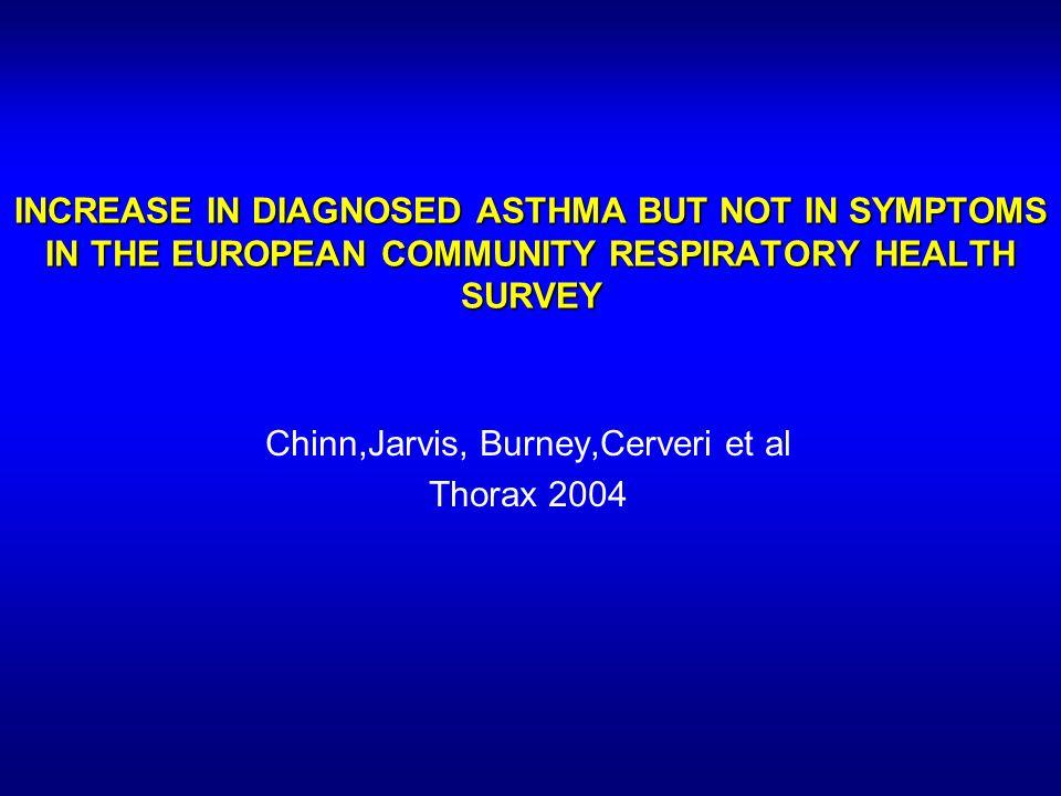 Chinn,Jarvis, Burney,Cerveri et al Thorax 2004