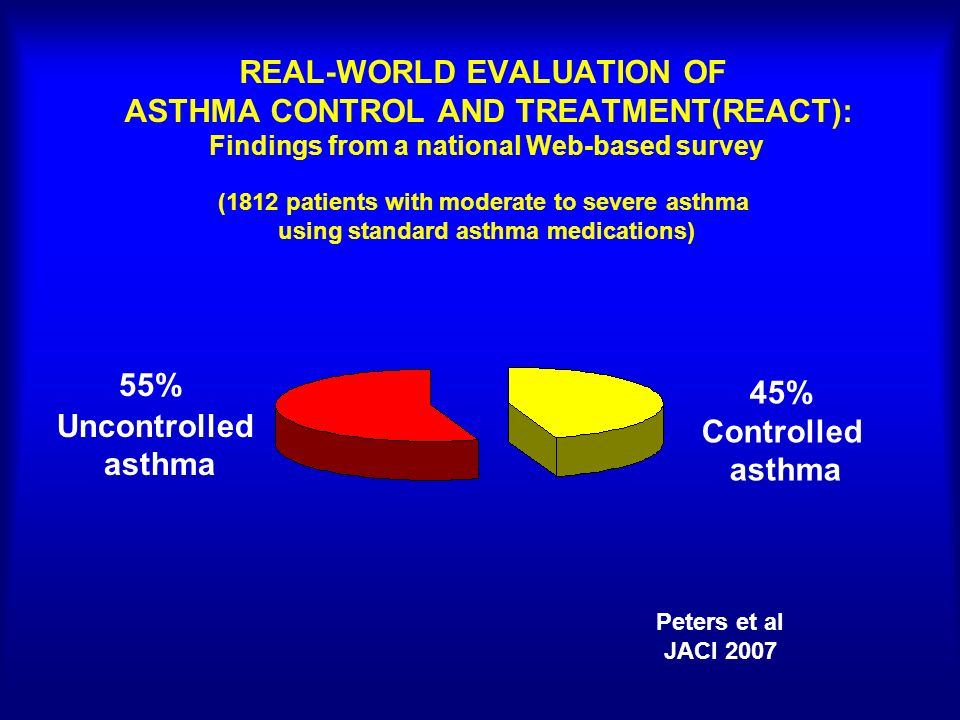 REAL-WORLD EVALUATION OF ASTHMA CONTROL AND TREATMENT(REACT): Findings from a national Web-based survey (1812 patients with moderate to severe asthma using standard asthma medications)