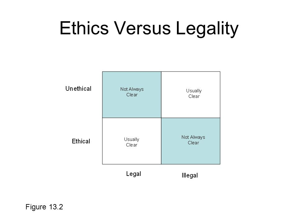 organizational influences does ethics and technology affec Expand the ethics of human service professionals to include concerns expressed by other professional groups around the use of technology with clients research and publish best practices for.