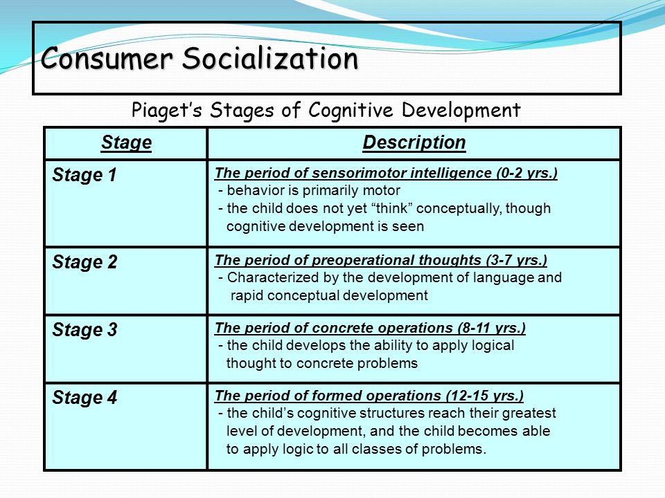 Marketing 334 consumer behavior ppt video online download for 4 stages of motor development