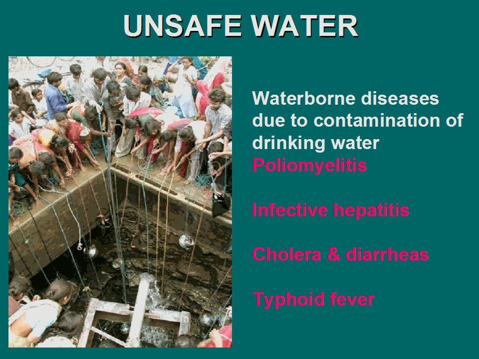 Drinking Water Diseases