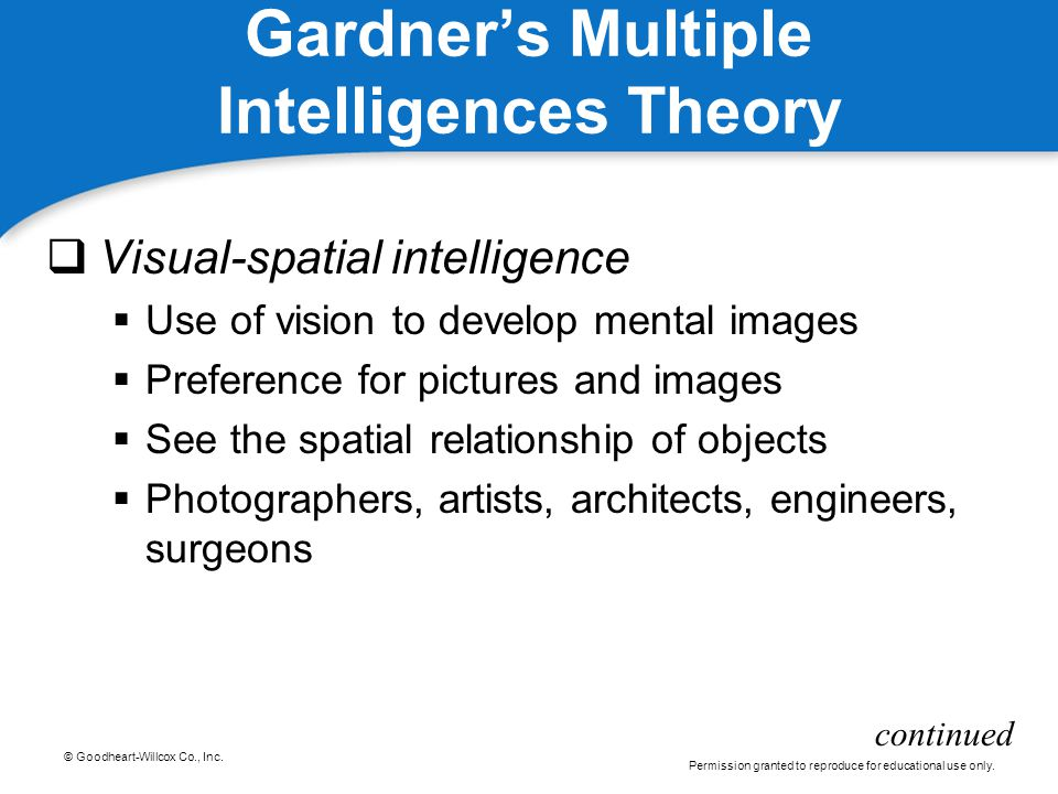 gardeners theory Howard gardner's theory of multiple intelligences helps educators think differently about iq, and about being smart included: ideas for addressing multiple intelligences in the classroom.