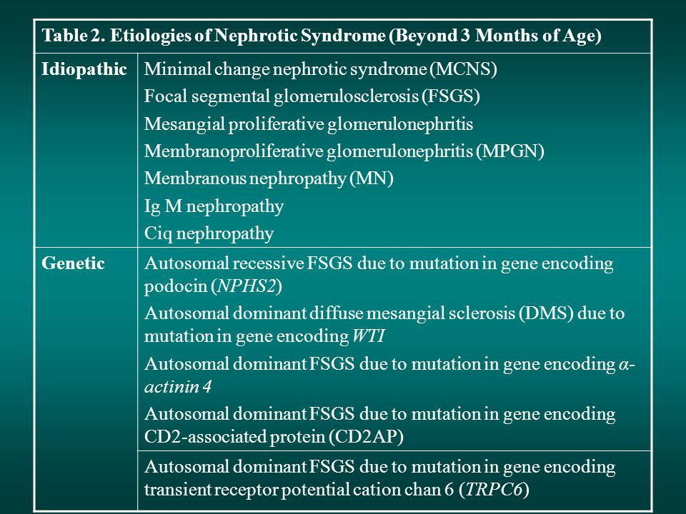 Table 2. Etiologies of Nephrotic Syndrome (Beyond 3 Months of Age)
