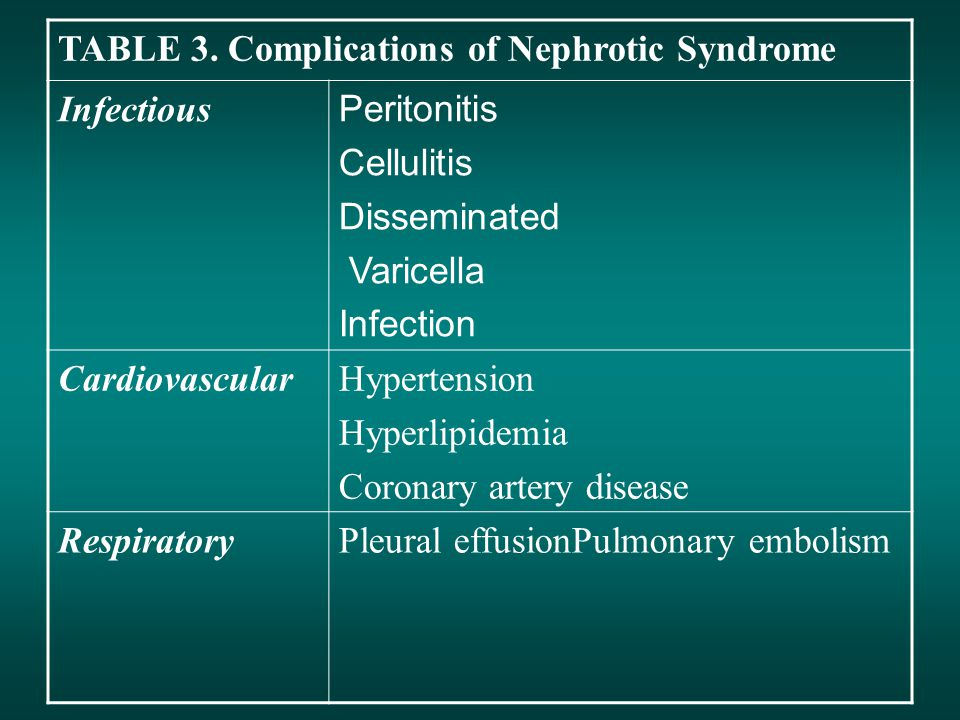 TABLE 3. Complications of Nephrotic Syndrome