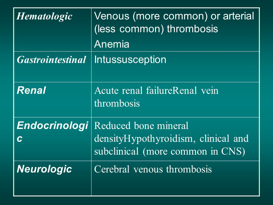 Hematologic Venous (more common) or arterial (less common) thrombosis. Anemia. Gastrointestinal. Intussusception.