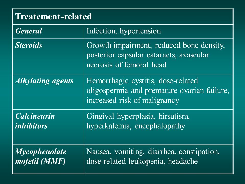 Treatement-related General Infection, hypertension Steroids
