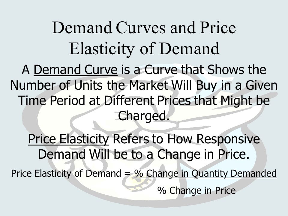 Demand Curves and Price Elasticity of Demand
