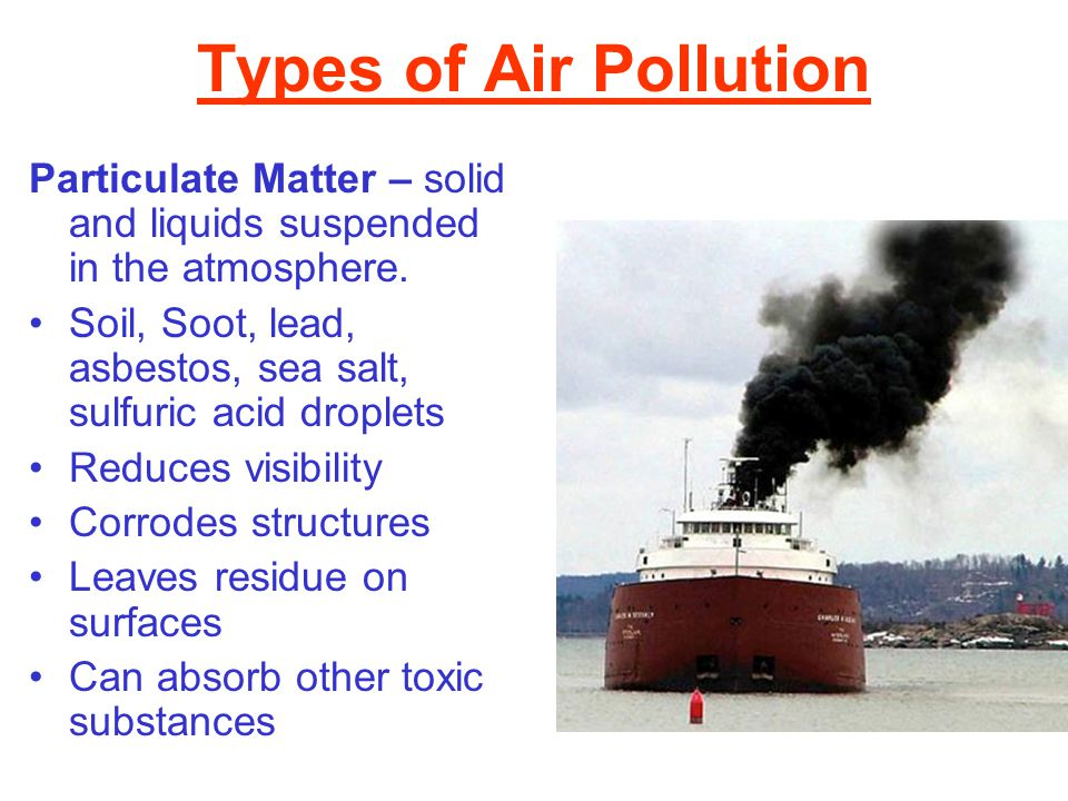Types of Air Pollution Particulate Matter – solid and liquids suspended in the atmosphere.