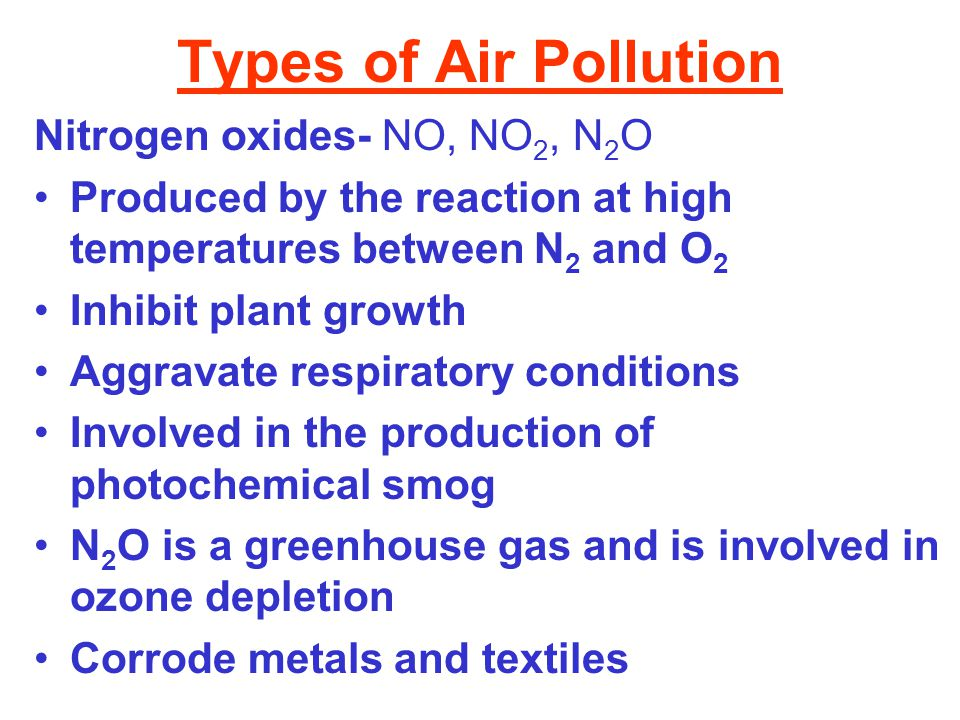 Types of Air Pollution Nitrogen oxides- NO, NO2, N2O