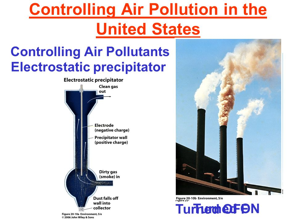 Controlling Air Pollution in the United States