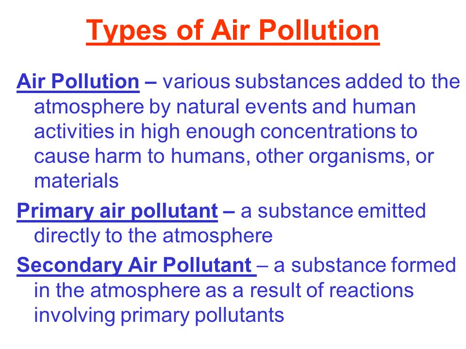 Types of Air Pollution