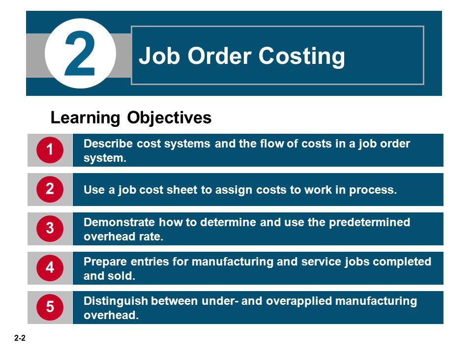 2 Job Order Costing Learning Objectives 1 2 3 4 5  Objectives For Jobs