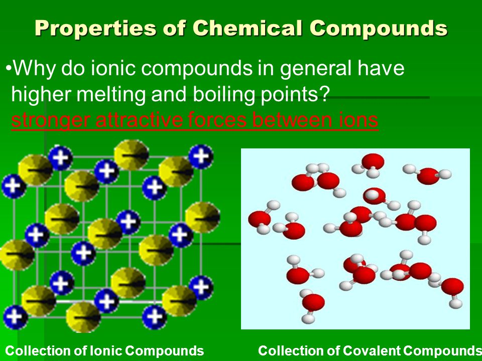 ionic and molecular compounds on line
