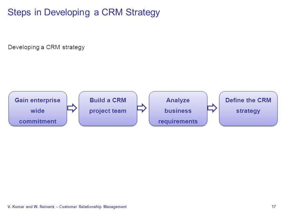 a critical evaluation of crm customer relationship management Chapter 3: strategic crm customer relationship management 6 customer management financial staff - provide critical analysis for assessment of increased.