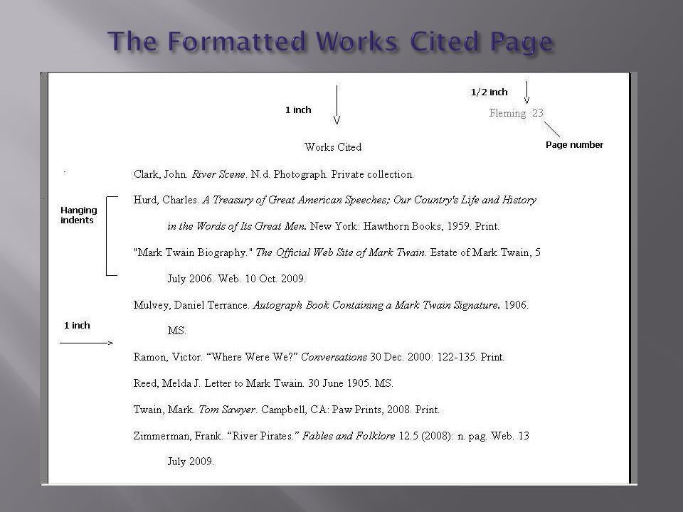 The Formatted Works Cited Page