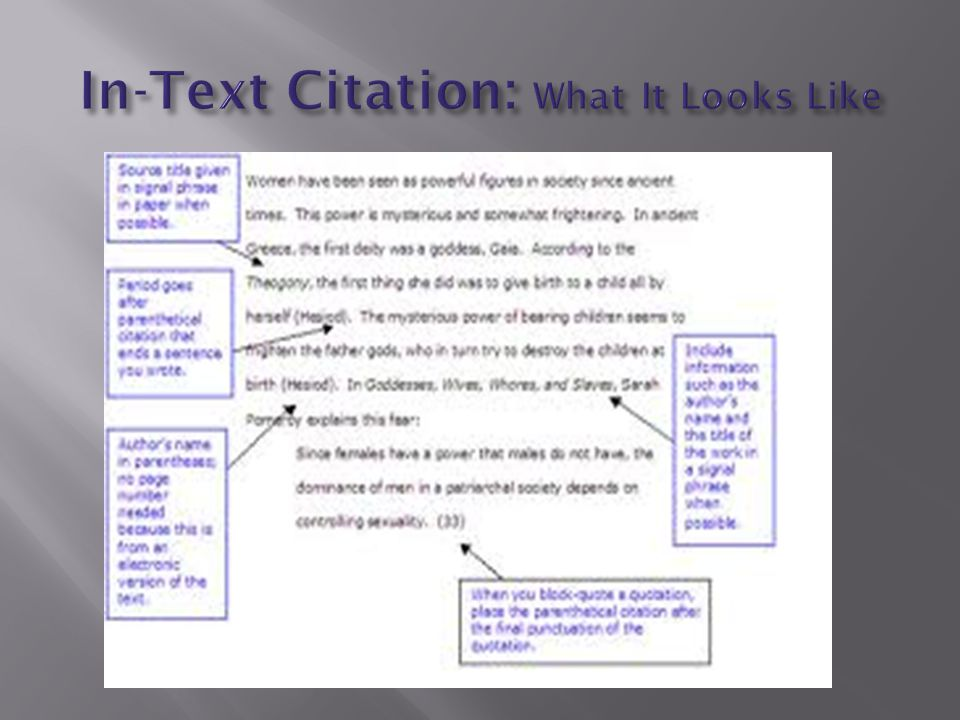 In-Text Citation: What It Looks Like
