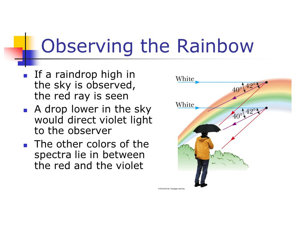 Observing the Rainbow If a raindrop high in the sky is observed, the red ray is seen.