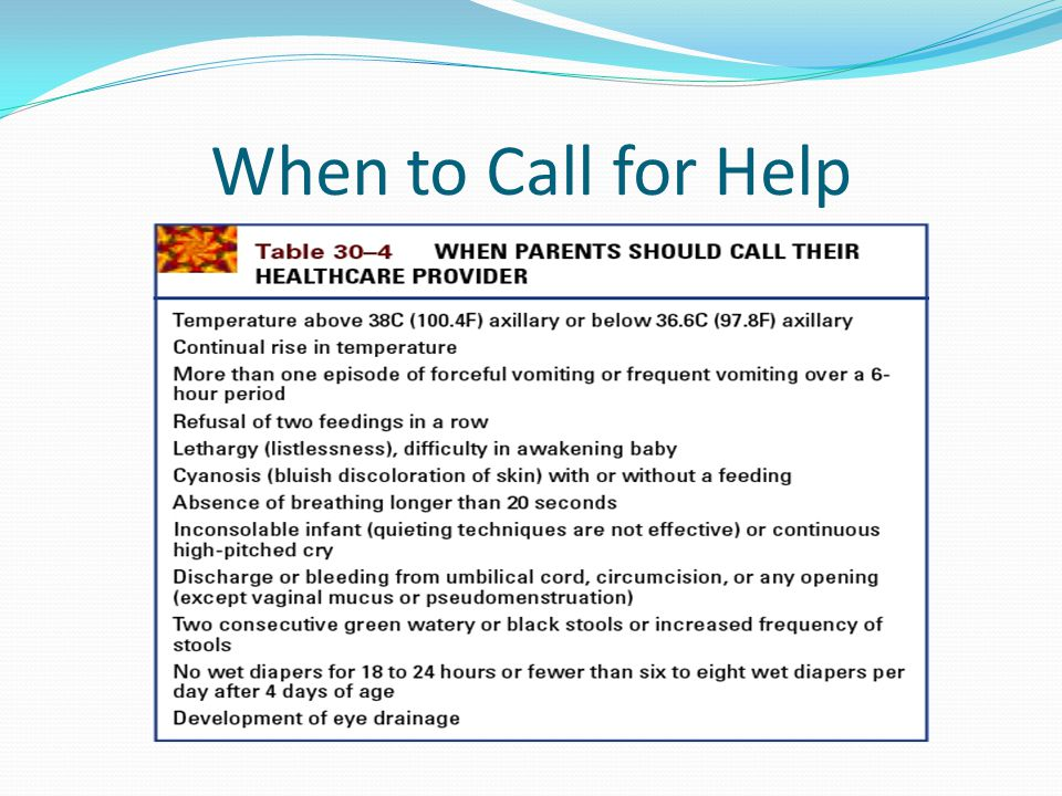 When to Call for Help