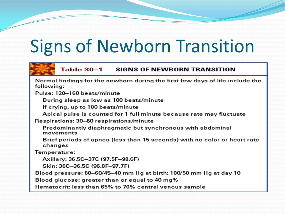 Signs of Newborn Transition