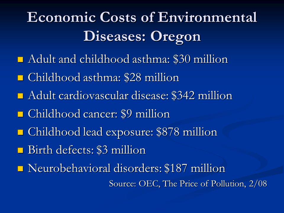 Economic Costs of Environmental Diseases: Oregon