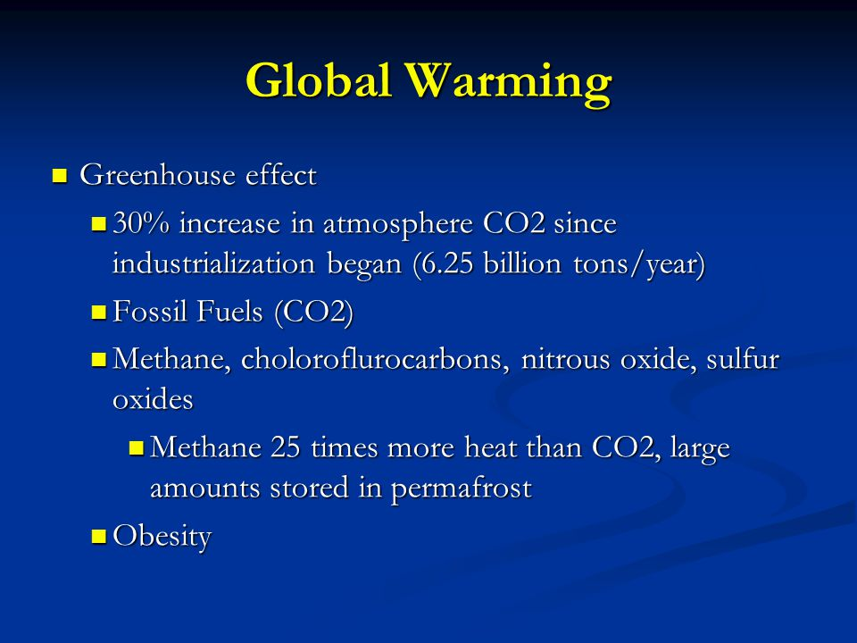 Global Warming Greenhouse effect
