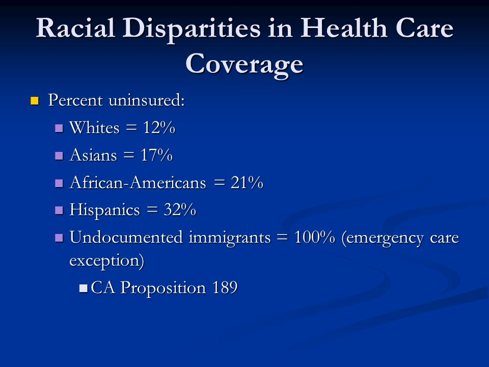 Racial Disparities in Health Care Coverage