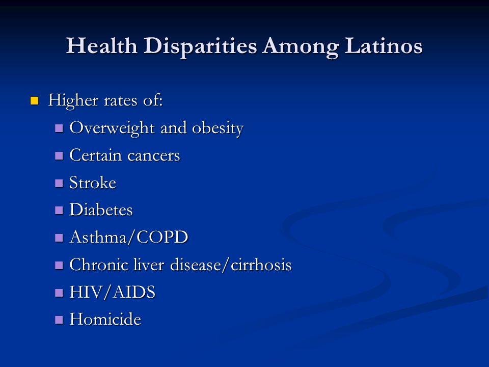 Health Disparities Among Latinos