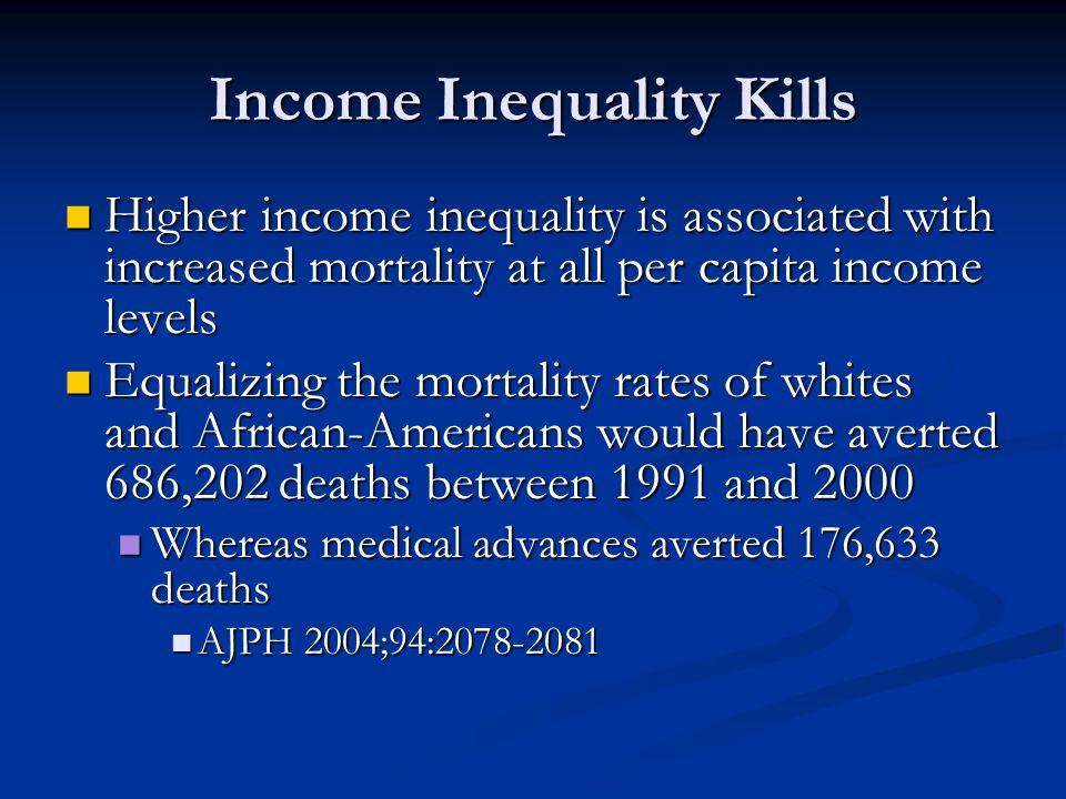 Income Inequality Kills