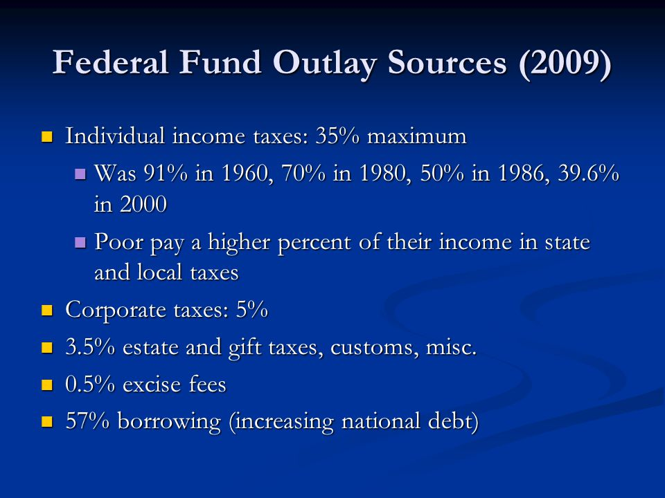 Federal Fund Outlay Sources (2009)
