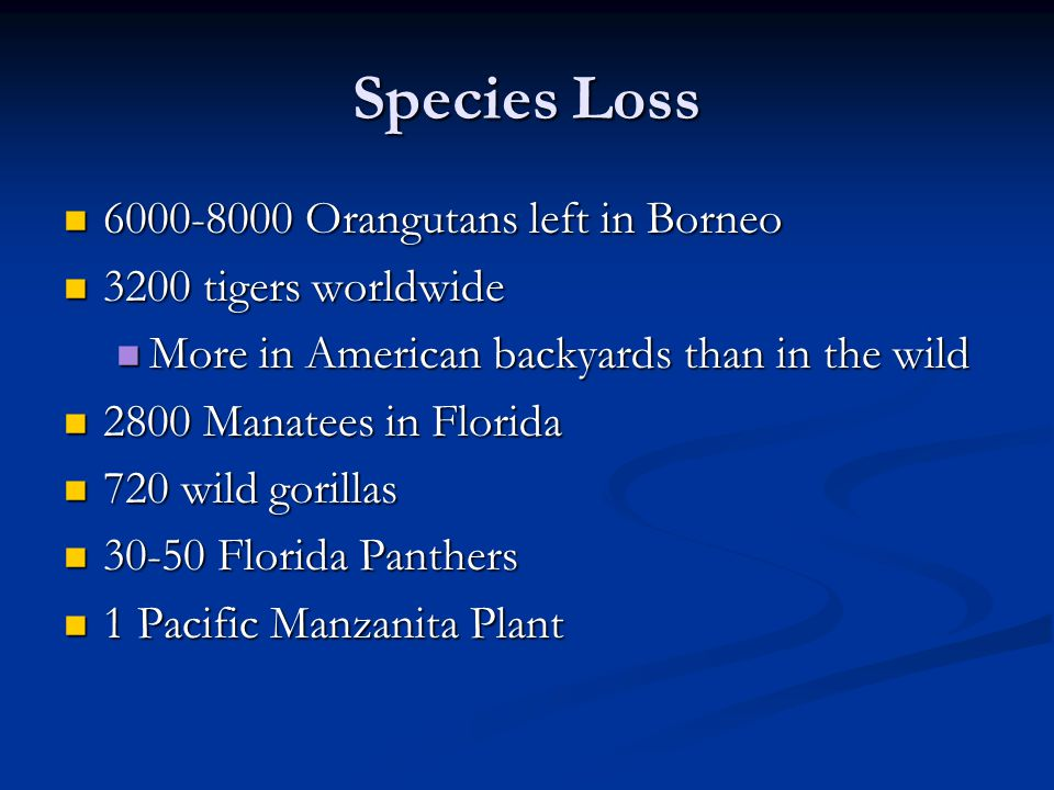 Species Loss Orangutans left in Borneo 3200 tigers worldwide