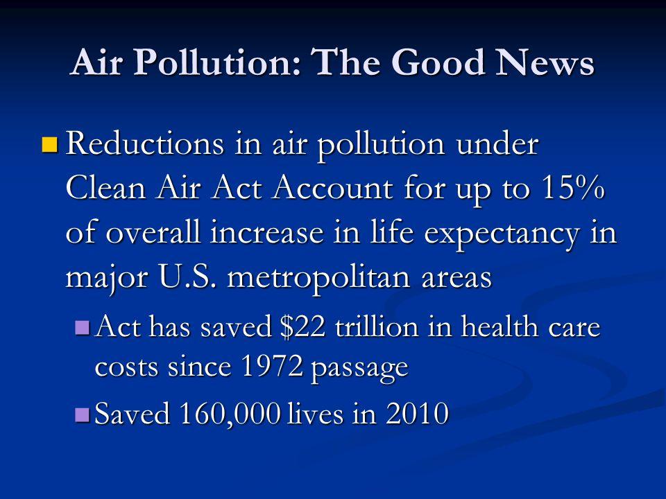 Air Pollution: The Good News