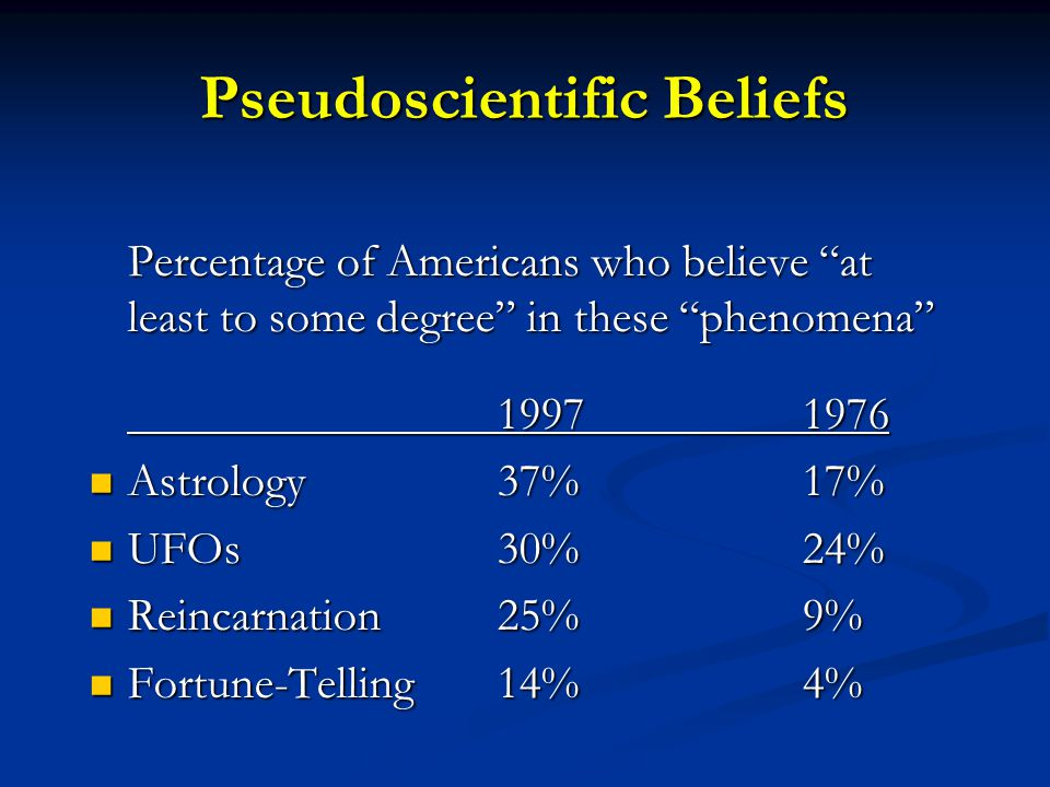 Pseudoscientific Beliefs