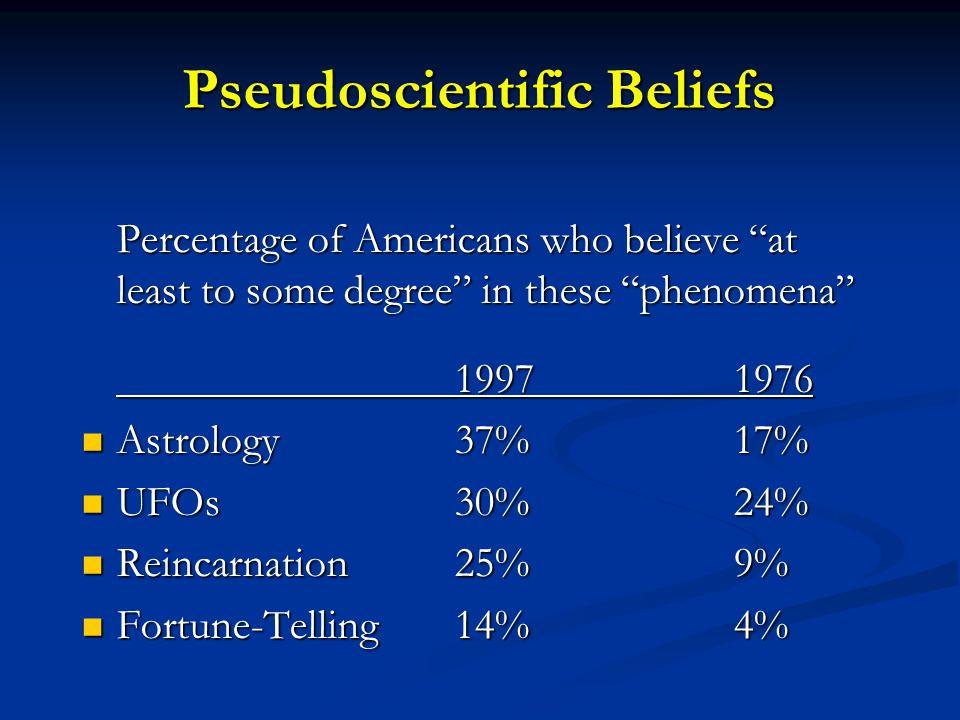 Pseudoscientific Beliefs