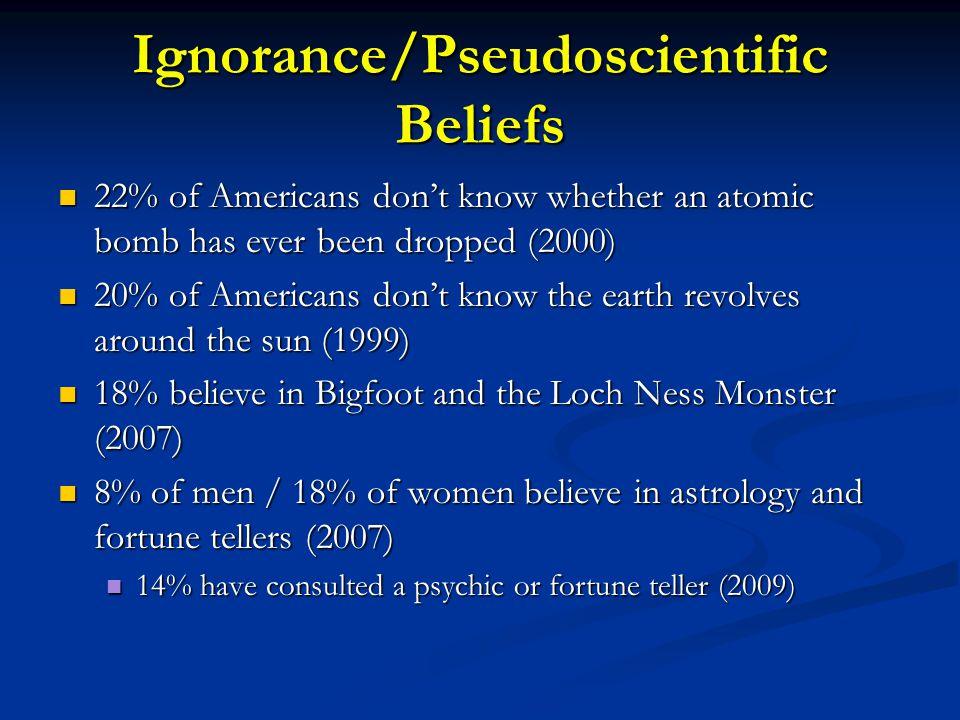 Ignorance/Pseudoscientific Beliefs